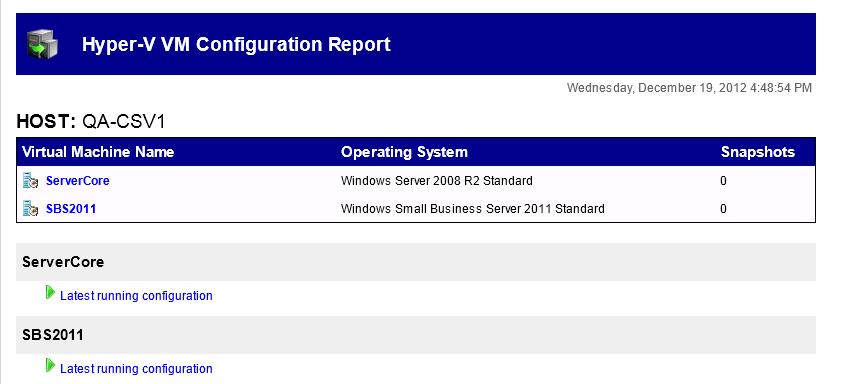 Hyper-V Configuration report
