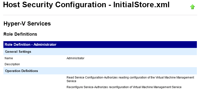 Hyper-V Configuration report Role definitions
