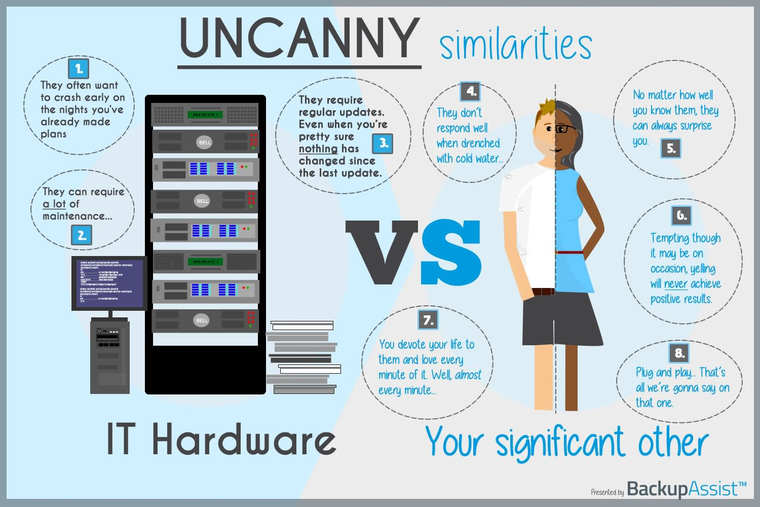 Uncanny similarities - IT hardware and your significant other