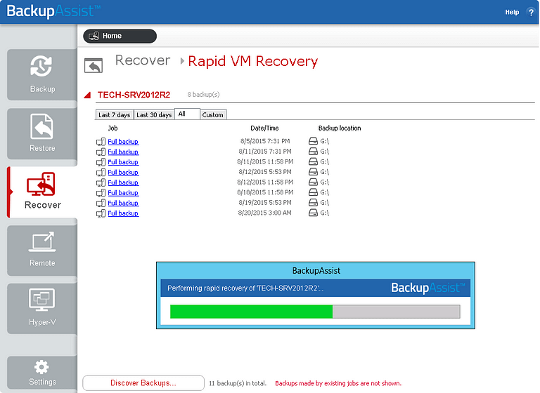 BackupAssist's Hyper-V backup software can rapidly recover a VM in a minute of selecting the VM backup