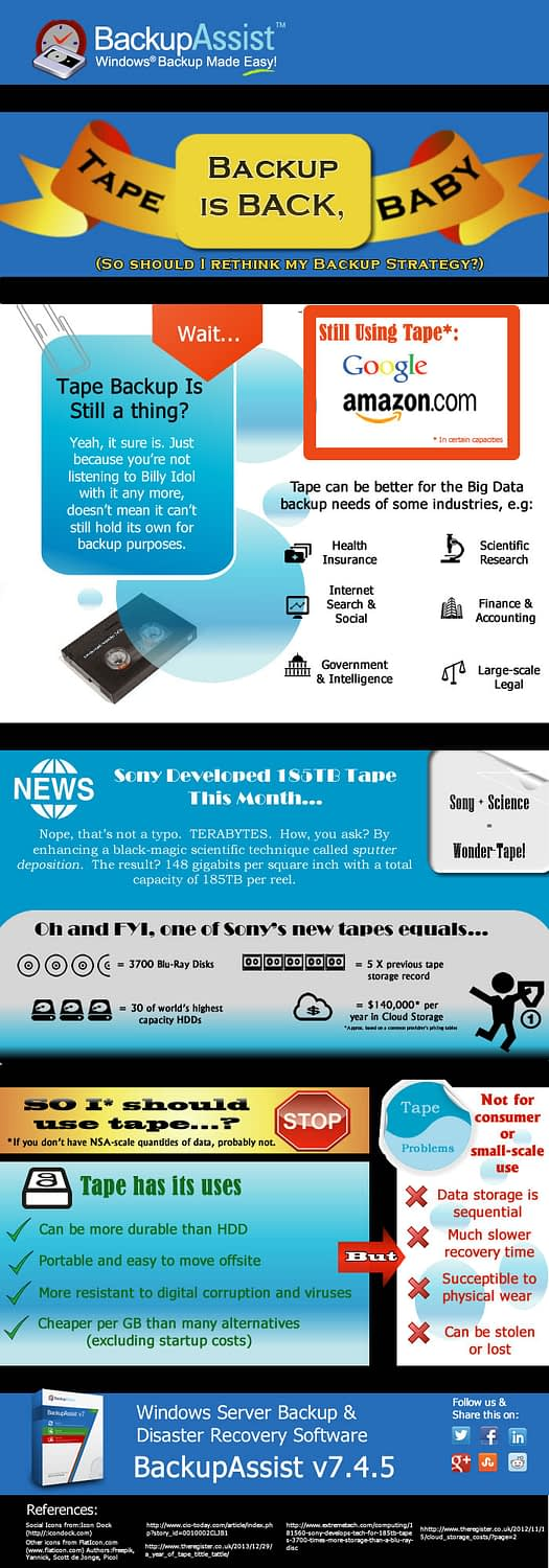 Tape Backup Infographic