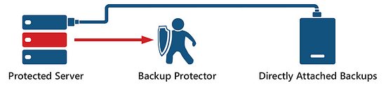 Protector Base Graphic - Red