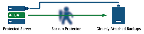 Protector Base Graphic - Green