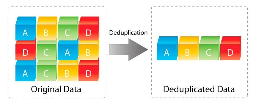 deduplication_diagram